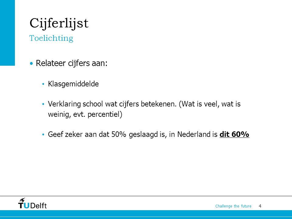 5 Challenge the future Curriculum Vitae Wie ben ik.