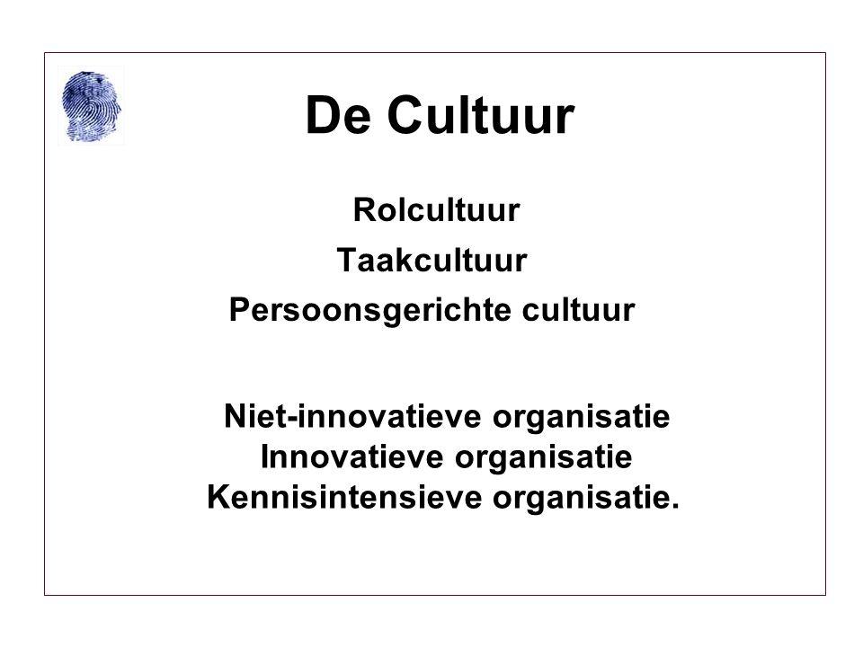 De Cultuur Rolcultuur Taakcultuur Persoonsgerichte cultuur Niet-innovatieve organisatie Innovatieve organisatie Kennisintensieve organisatie.