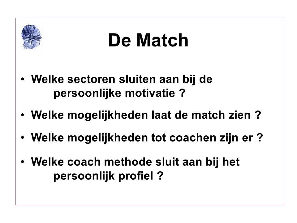 De Match Welke mogelijkheden laat de match zien . Welke mogelijkheden tot coachen zijn er .
