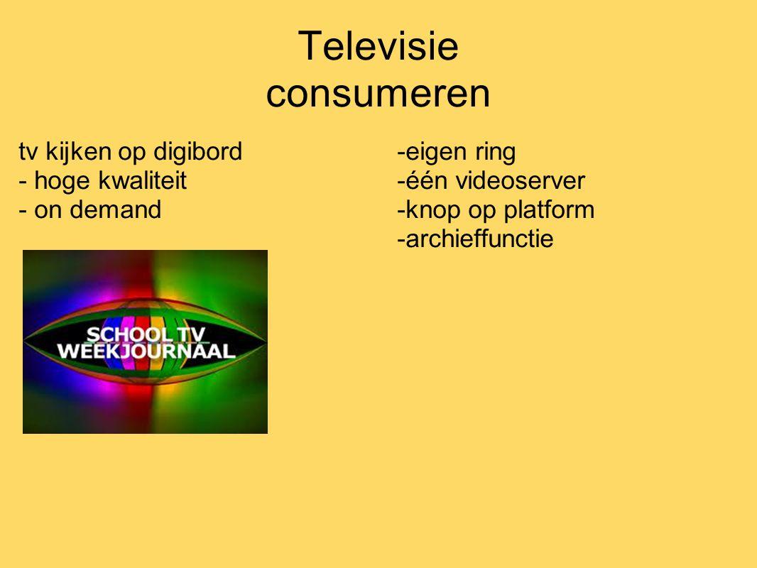 Televisie produceren en delen Video: de nieuwe standaard voor presentatie Klein werk rechtstreeks voorbeeld: Uitwisselen MI televisie maken als didactische werkvorm.