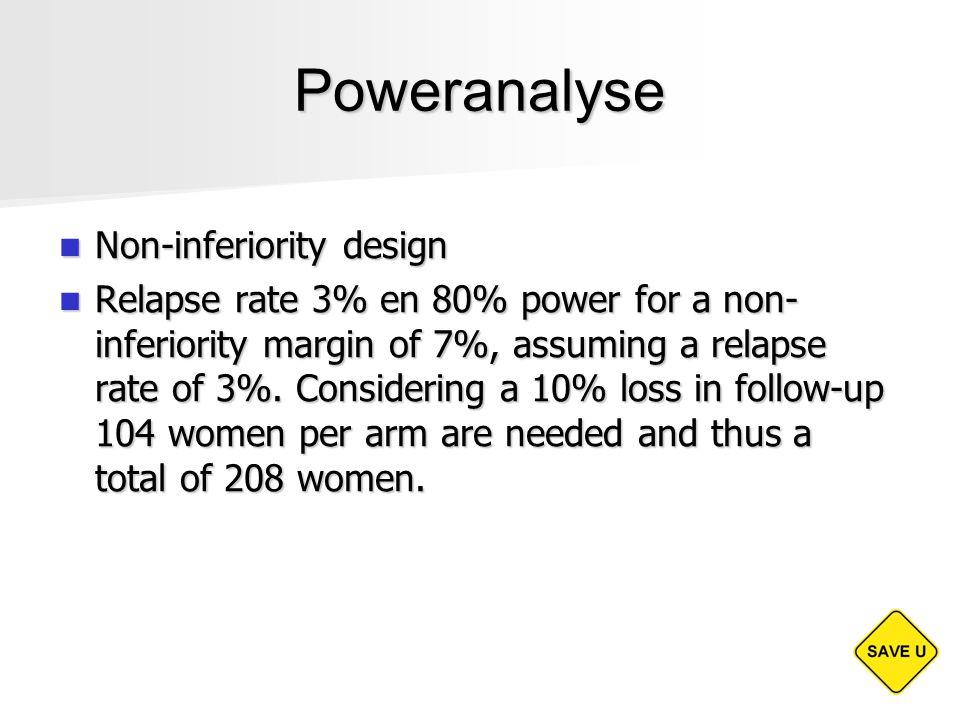 Poweranalyse Non-inferiority design Non-inferiority design Relapse rate 3% en 80% power for a non- inferiority margin of 7%, assuming a relapse rate o