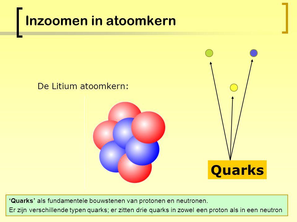 Periodiek systeem van elementen Alle materialen, gassen, vloeistoffen opgebouwd uit deze ongeveer 100 'elementen'