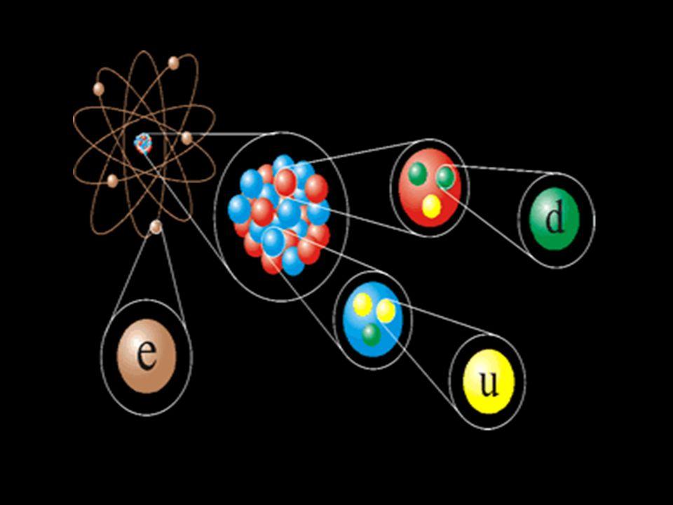 De Litium atoomkern: Inzoomen in atoomkern Quarks 'Quarks' als fundamentele bouwstenen van protonen en neutronen. Er zijn verschillende typen quarks;