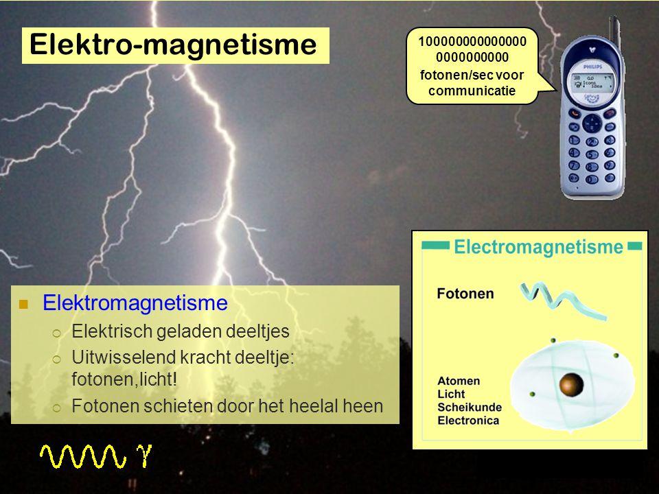 Elektro-magnetische kracht Aantrekking en afstoting van elektrisch geladen deeltjes  Gelijke lading afstotend – ongelijke lading aantrekkend Veel dag