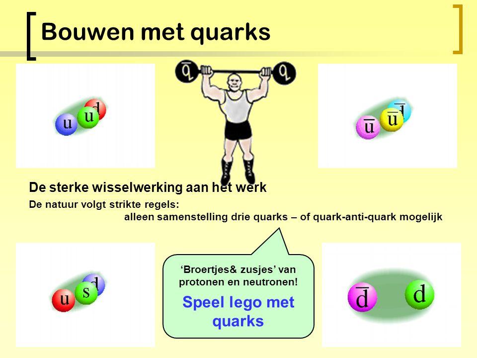 Sterke kernkracht Superlijm voor quarks! Sterke wisselwerking  Bindt quarks bijeen  Uitwisselend krachtdeeltje: gluonen  Gluonen blijven dicht bij