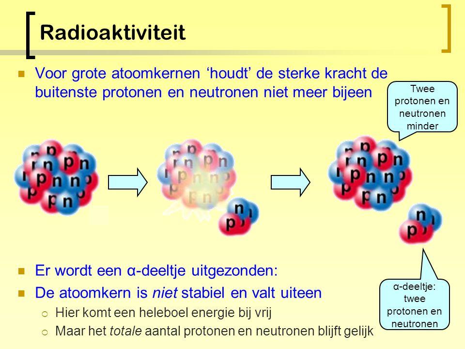 'Periodiek systeem' van quarks Hoeveel samengestelde deeltjes kun je maken uit 3 quarks? (1963) De samengestelde deeltjes met u,d,s,c quarks zijn alle