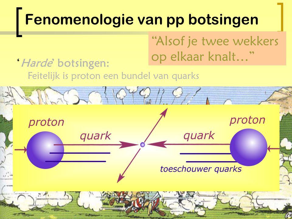 LHC machine Proton-proton botsingen:  Beschikbare energie: 14000 GeV  Zoeken naar deeltjes met grote massa Limiet gegeven door sterkte magneten 1232