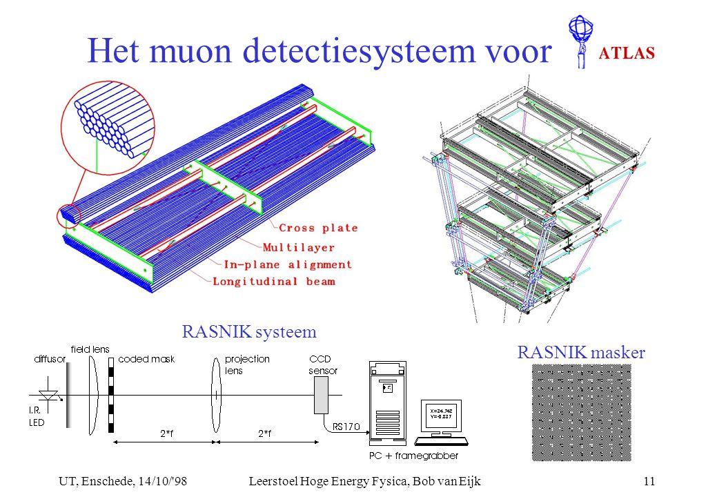 UT, Enschede, 14/10/ 98Leerstoel Hoge Energy Fysica, Bob van Eijk11 RASNIK masker Het muon detectiesysteem voor RASNIK systeem