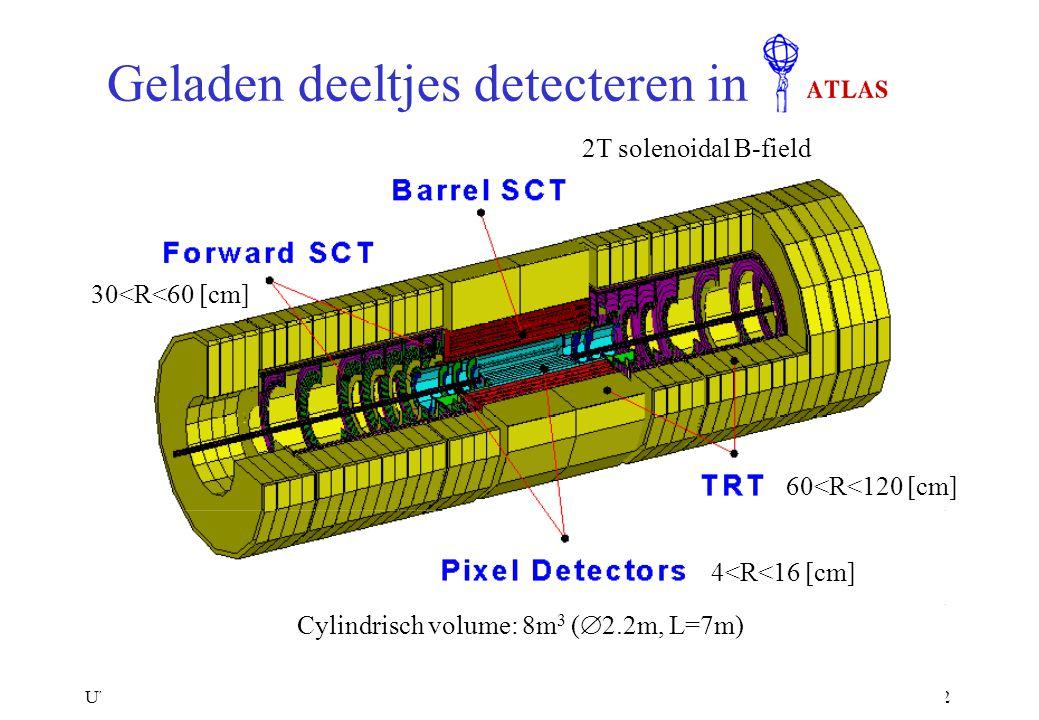 UT, Enschede, 14/10/ 98Leerstoel Hoge Energy Fysica, Bob van Eijk12 Geladen deeltjes detecteren in 2T solenoidal B-field Cylindrisch volume: 8m 3 (  2.2m, L=7m) 4<R<16 [cm] 30<R<60 [cm] 60<R<120 [cm]