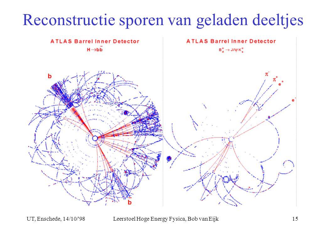 UT, Enschede, 14/10/ 98Leerstoel Hoge Energy Fysica, Bob van Eijk15 Reconstructie sporen van geladen deeltjes