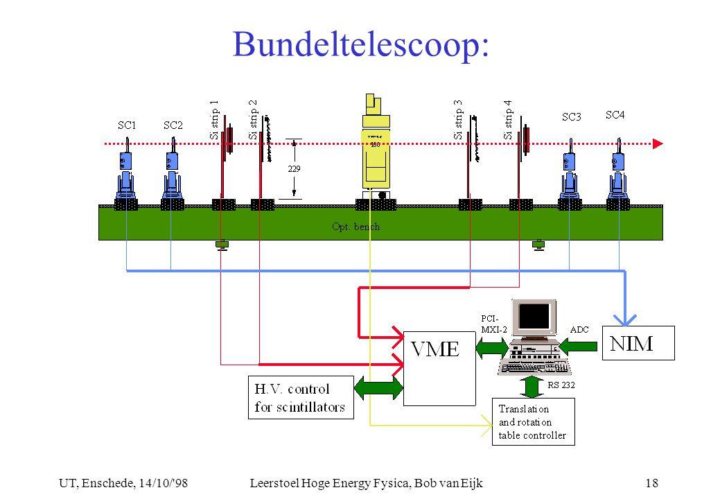 UT, Enschede, 14/10/ 98Leerstoel Hoge Energy Fysica, Bob van Eijk18 Bundeltelescoop: