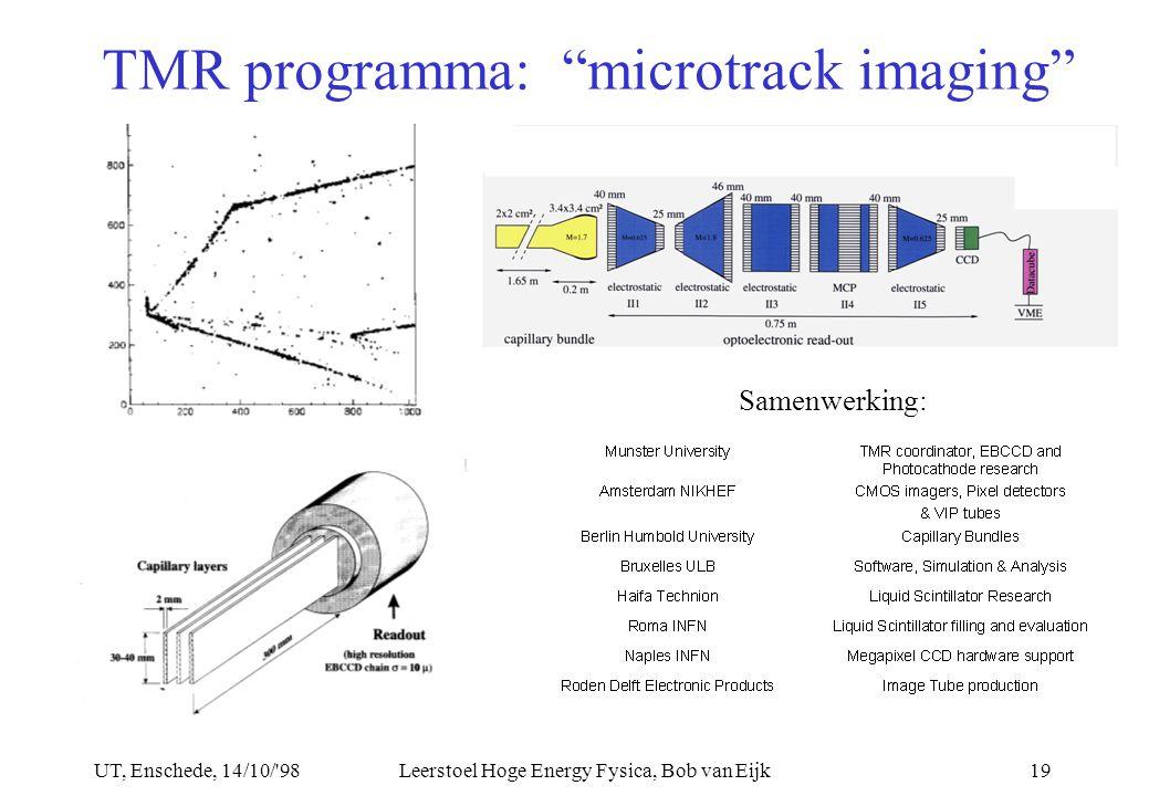 UT, Enschede, 14/10/ 98Leerstoel Hoge Energy Fysica, Bob van Eijk19 TMR programma: microtrack imaging Samenwerking: