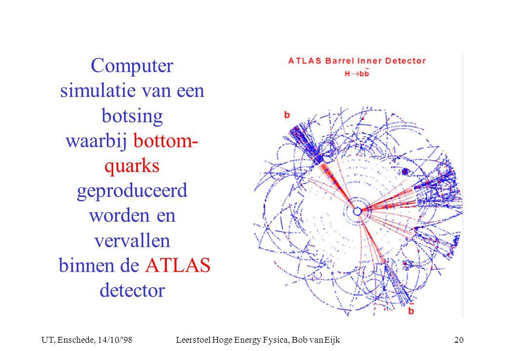 UT, Enschede, 14/10/ 98Leerstoel Hoge Energy Fysica, Bob van Eijk20 Computer simulatie van een botsing waarbij bottom- quarks geproduceerd worden en vervallen binnen de ATLAS detector