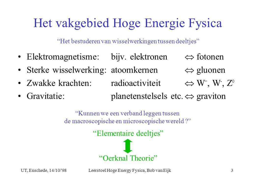UT, Enschede, 14/10/ 98Leerstoel Hoge Energy Fysica, Bob van Eijk3 Het vakgebied Hoge Energie Fysica Elektromagnetisme:bijv.