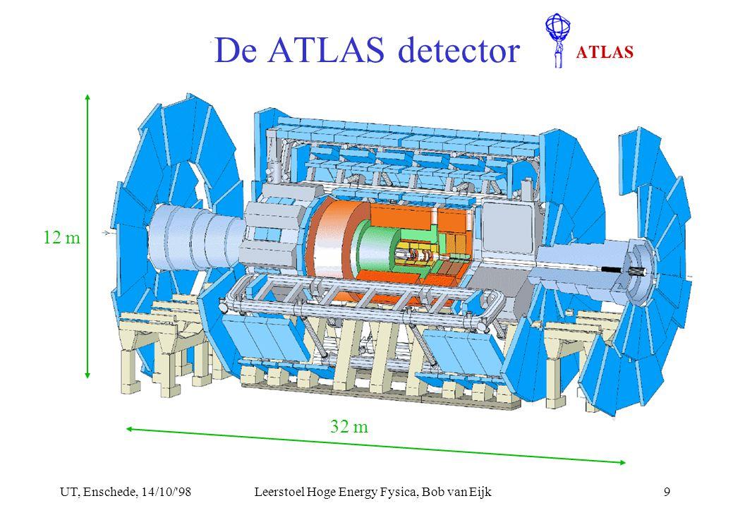 UT, Enschede, 14/10/ 98Leerstoel Hoge Energy Fysica, Bob van Eijk9 De ATLAS detector 32 m 12 m