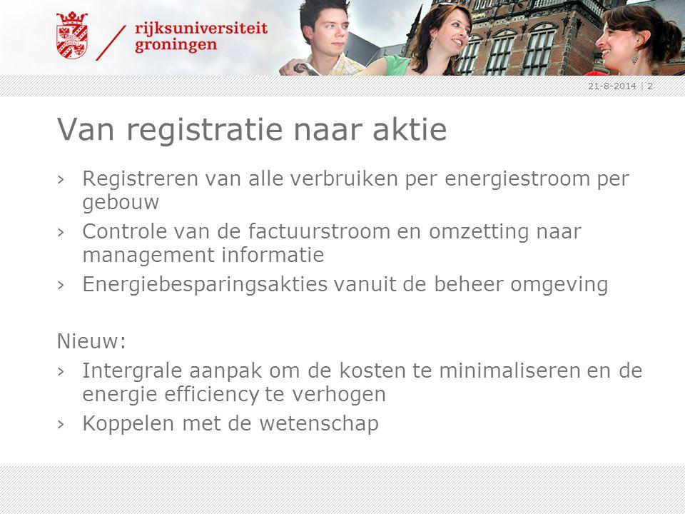 21-8-2014 | 3 Integrale aanpak Inkoop WKO WKK Gebouw Installaties Organisatie Eind- gebruikers Aktieplannen