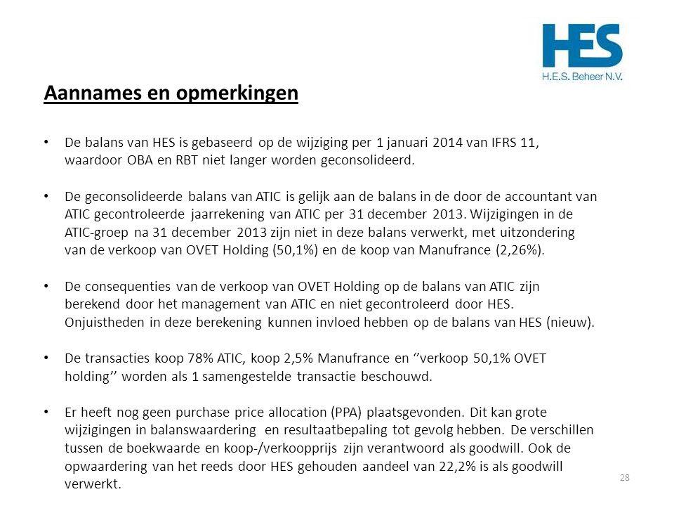 28 Aannames en opmerkingen De balans van HES is gebaseerd op de wijziging per 1 januari 2014 van IFRS 11, waardoor OBA en RBT niet langer worden gecon