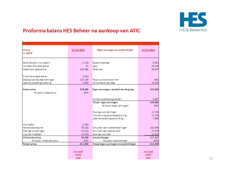 30 303030 Proforma balans HES Beheer na aankoop van ATIC Activa31/12/2013Eigen vermogen en verplichtingen31/12/2013 in '000 € Saldo Goodwill en badwil