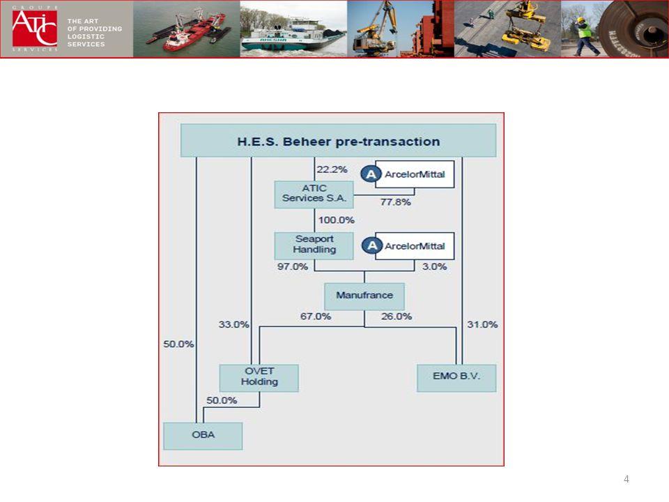 5 29 april : overeenkomst getekend met Arcelor Mittal over de aankoop door HES van 77,8% ATIC services (en 3% Manufrance) voor € 155.400.000.