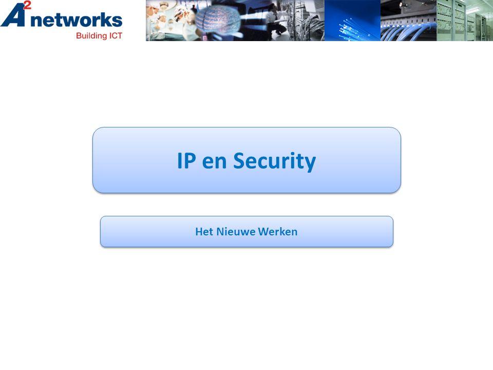 IP en Security Het Nieuwe Werken