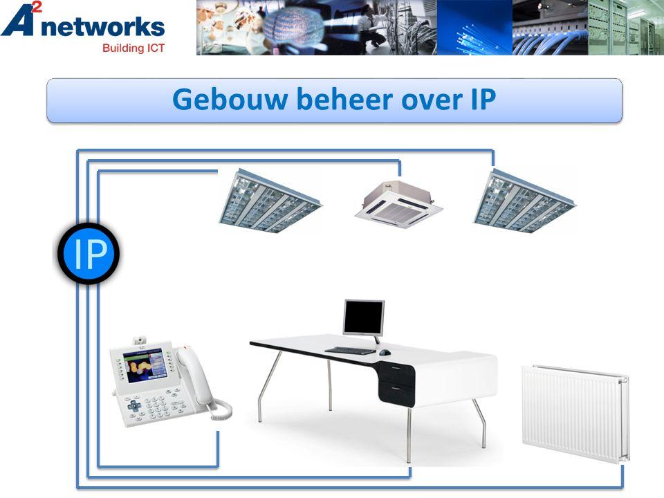 Gebouw beheer over IP