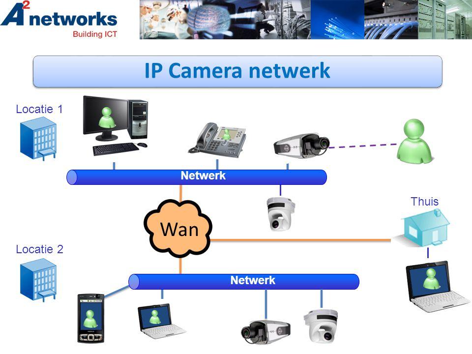 Netwerk Locatie 1 Locatie 2 Thuis Wan IP Camera netwerk
