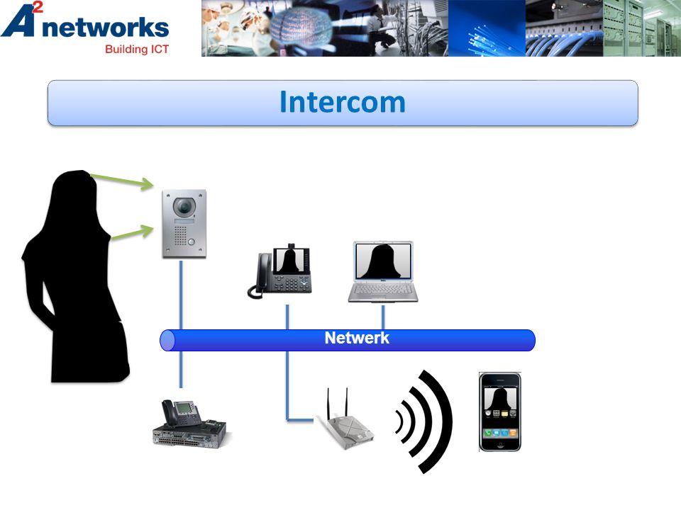 Netwerk Intercom