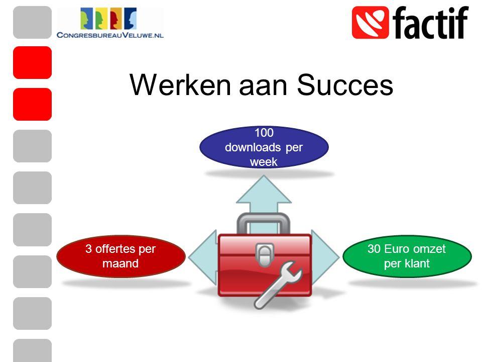 3 offertes per maand 100 downloads per week 30 Euro omzet per klant Strategie Werken aan Succes