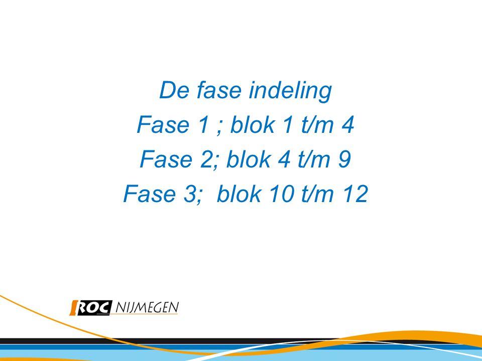 De fase indeling Fase 1 ; blok 1 t/m 4 Fase 2; blok 4 t/m 9 Fase 3; blok 10 t/m 12