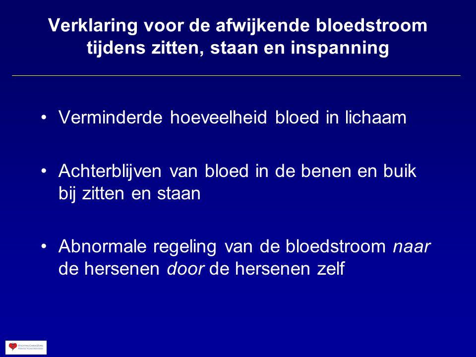 Verklaring voor de afwijkende bloedstroom tijdens zitten, staan en inspanning Verminderde hoeveelheid bloed in lichaam Achterblijven van bloed in de benen en buik bij zitten en staan Abnormale regeling van de bloedstroom naar de hersenen door de hersenen zelf