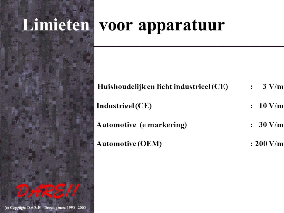 (c) Copyright D.A.R.E!.