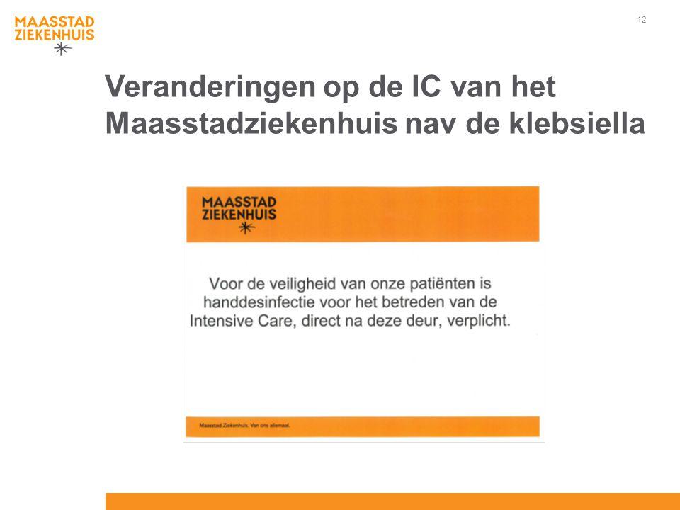 12 Veranderingen op de IC van het Maasstadziekenhuis nav de klebsiella