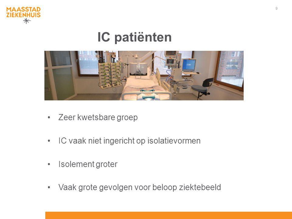 9 IC patiënten Zeer kwetsbare groep IC vaak niet ingericht op isolatievormen Isolement groter Vaak grote gevolgen voor beloop ziektebeeld