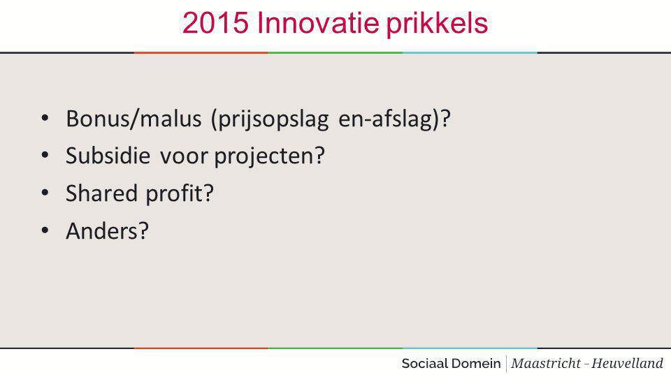 2015 Innovatie prikkels Bonus/malus (prijsopslag en-afslag).