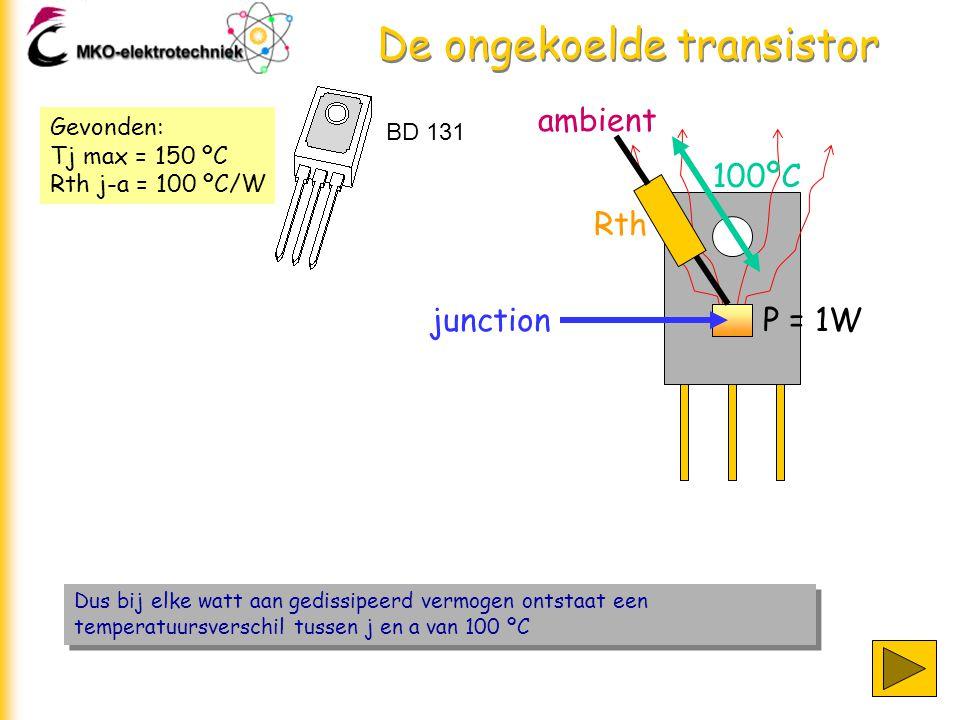 De ongekoelde transistor Dus bij elke watt aan gedissipeerd vermogen ontstaat een temperatuursverschil tussen j en a van 100 ºC junction ambient Rth BD 131 Gevonden: Tj max = 150 ºC Rth j-a = 100 ºC/W P = 1W 100ºC