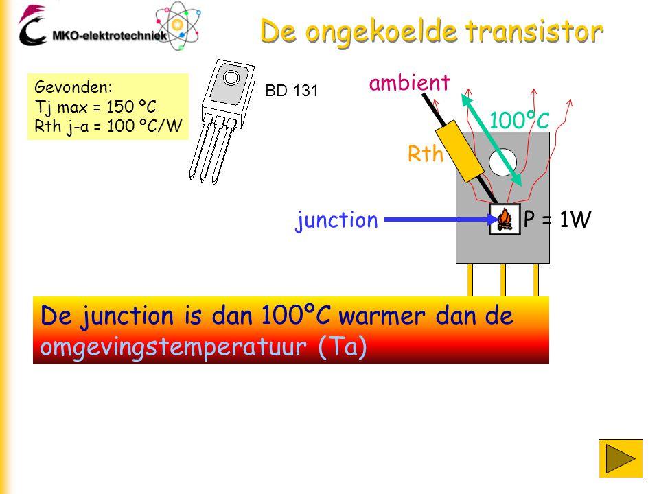 De ongekoelde transistor junction ambient Rth BD 131 Gevonden: Tj max = 150 ºC Rth j-a = 100 ºC/W P = 1W 100ºC De junction is dan 100ºC warmer dan de omgevingstemperatuur (Ta)