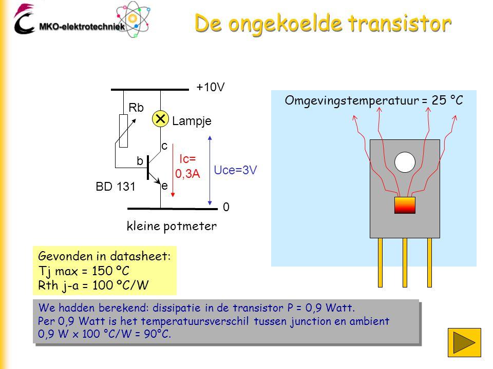 Omgevingstemperatuur = 25 °C De ongekoelde transistor +10V 0 Lampje Rb b c e kleine potmeter Ic= 0,3A Uce=3V BD 131 We hadden berekend: dissipatie in de transistor P = 0,9 Watt.