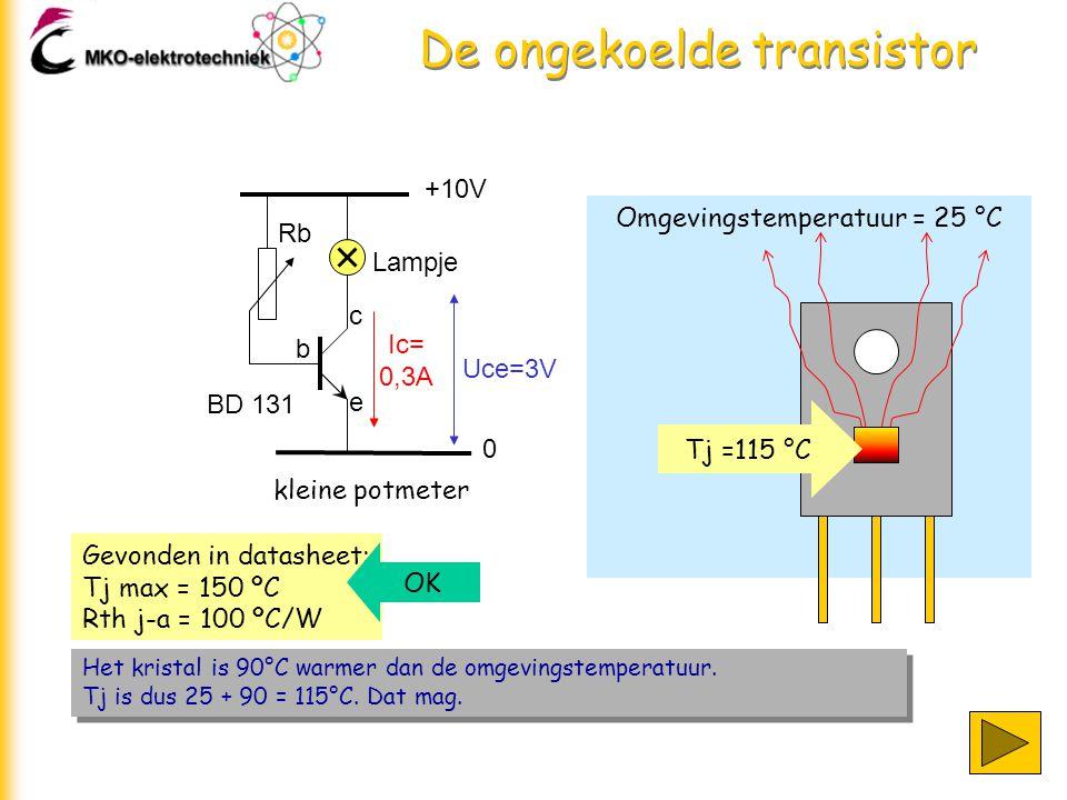 Omgevingstemperatuur = 25 °C De ongekoelde transistor +10V 0 Lampje Rb b c e kleine potmeter Ic= 0,3A Uce=3V BD 131 Het kristal is 90°C warmer dan de omgevingstemperatuur.