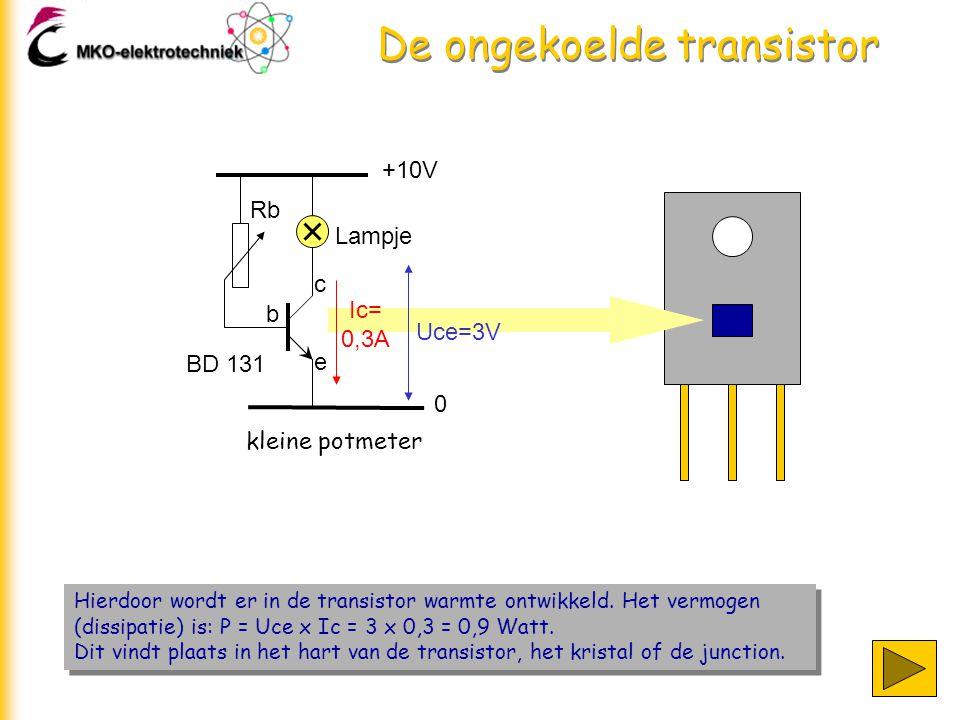 De ongekoelde transistor +10V 0 Lampje Rb b c e kleine potmeter Hierdoor wordt er in de transistor warmte ontwikkeld.
