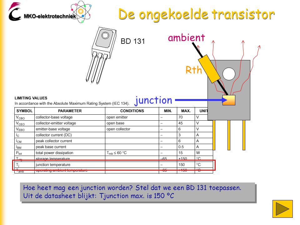 De ongekoelde transistor Hoe heet mag een junction worden.