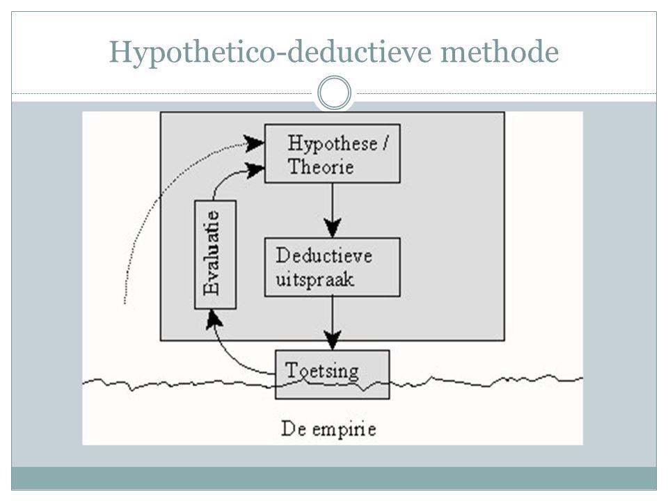 Hypothetico-deductieve methode