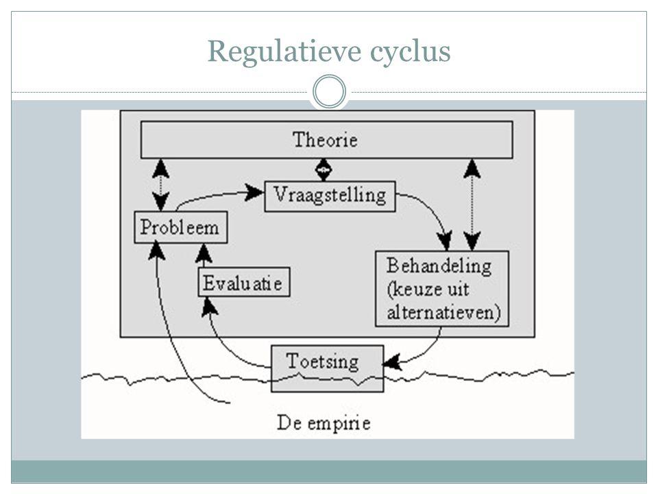 Regulatieve cyclus
