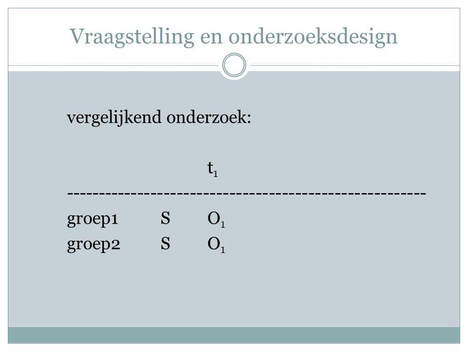 Vraagstelling en onderzoeksdesign vergelijkend onderzoek: t 1 ------------------------------------------------------- groep1SO 1 groep2SO 1