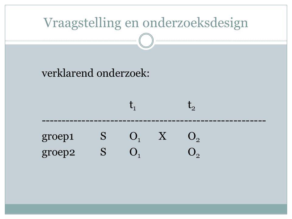 Vraagstelling en onderzoeksdesign verklarend onderzoek: t 1 t 2 ------------------------------------------------------- groep1SO 1 XO 2 groep2SO 1 O 2