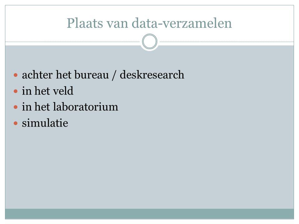 Plaats van data-verzamelen achter het bureau / deskresearch in het veld in het laboratorium simulatie
