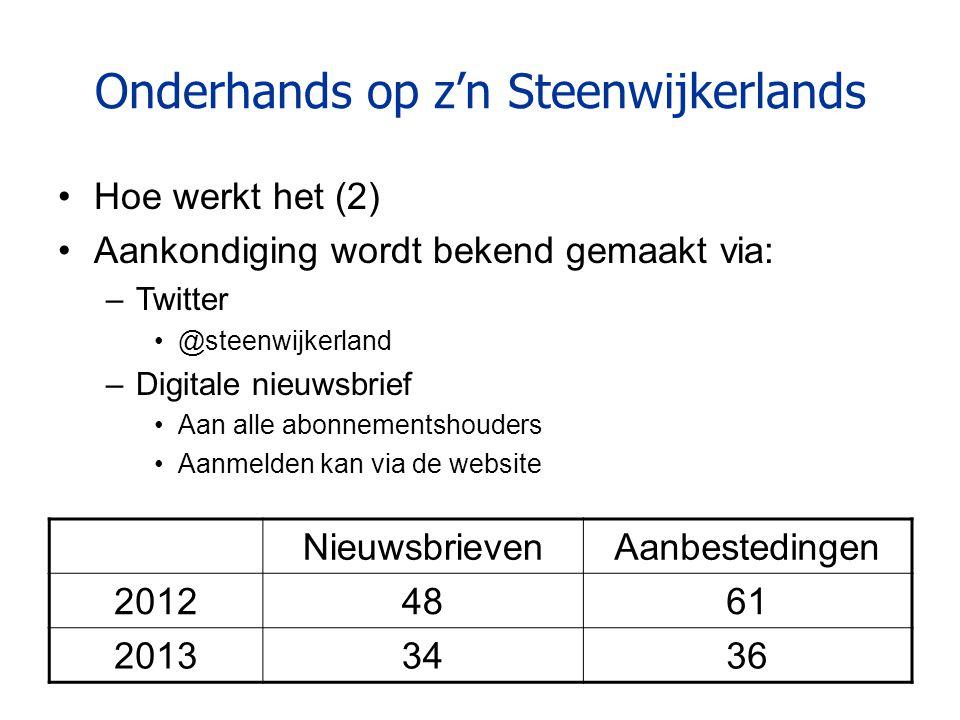 Onderhands op z'n Steenwijkerlands Hoe werkt het (2) Aankondiging wordt bekend gemaakt via: –Twitter @steenwijkerland –Digitale nieuwsbrief Aan alle abonnementshouders Aanmelden kan via de website NieuwsbrievenAanbestedingen 20124861 20133436