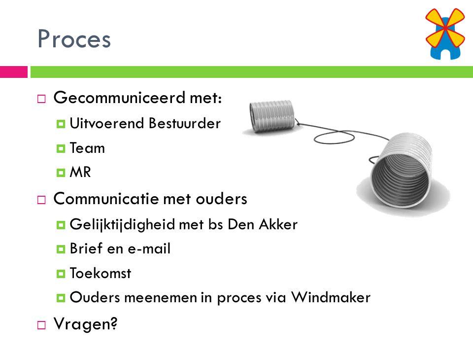 Proces  Gecommuniceerd met:  Uitvoerend Bestuurder  Team  MR  Communicatie met ouders  Gelijktijdigheid met bs Den Akker  Brief en e-mail  Toe
