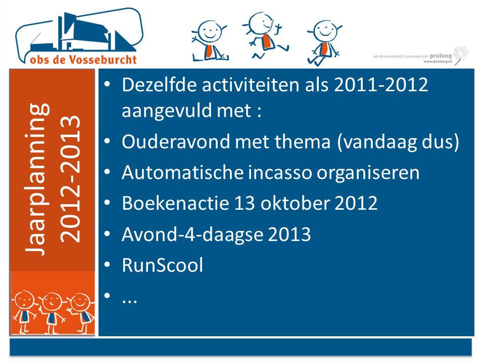 Jaarplanning 2012-2013 Dezelfde activiteiten als 2011-2012 aangevuld met : Ouderavond met thema (vandaag dus) Automatische incasso organiseren Boekena