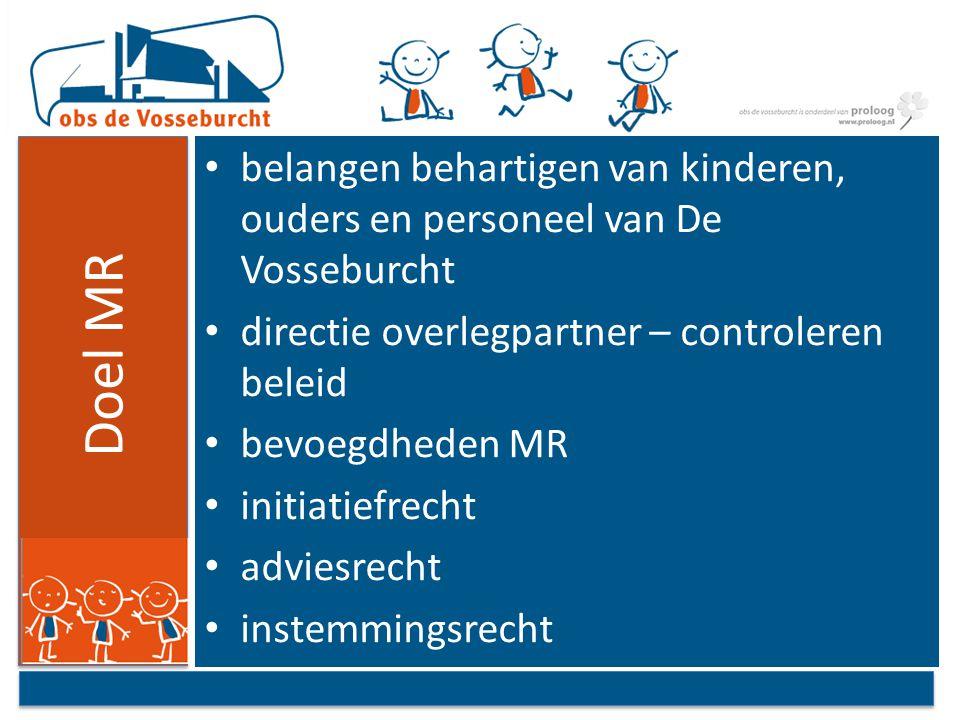 Doel MR belangen behartigen van kinderen, ouders en personeel van De Vosseburcht directie overlegpartner – controleren beleid bevoegdheden MR initiati