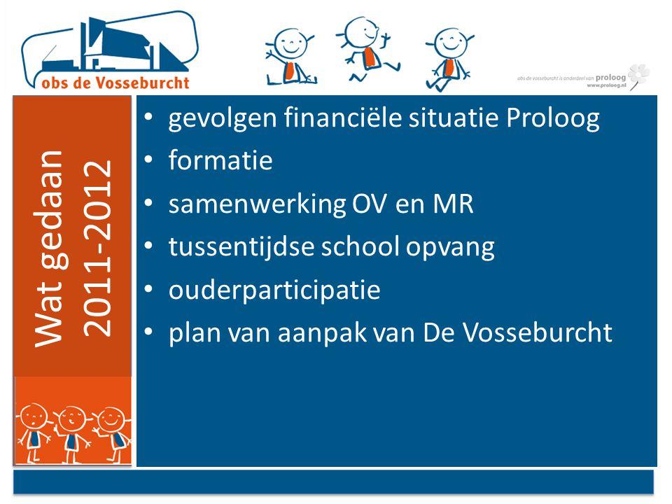 Wat gedaan 2011-2012 gevolgen financiële situatie Proloog formatie samenwerking OV en MR tussentijdse school opvang ouderparticipatie plan van aanpak